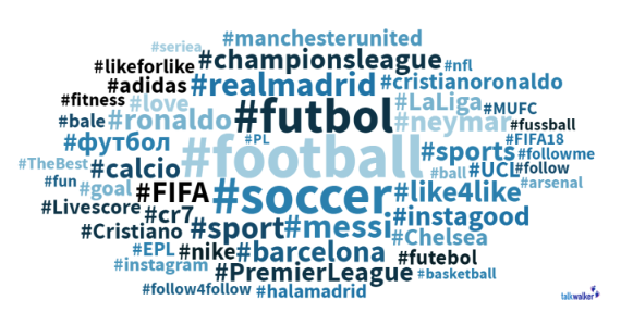 Word cloud voetbal