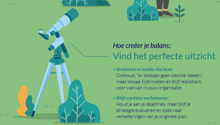 Creatief of strategisch