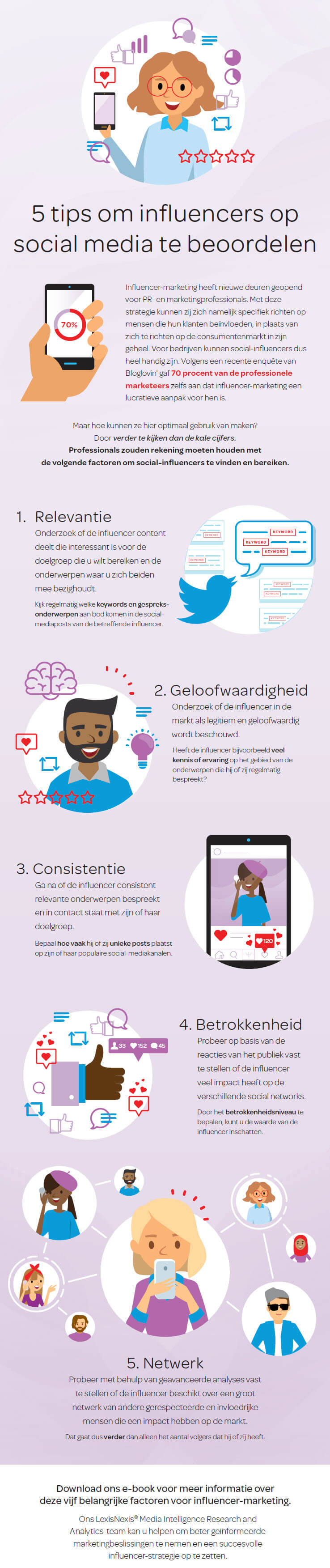 Infographic social influencers
